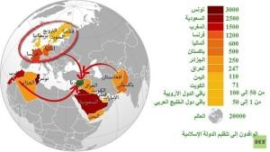 آخر إحصائية أعداد المهاجرين من دول العالم إلى داعش